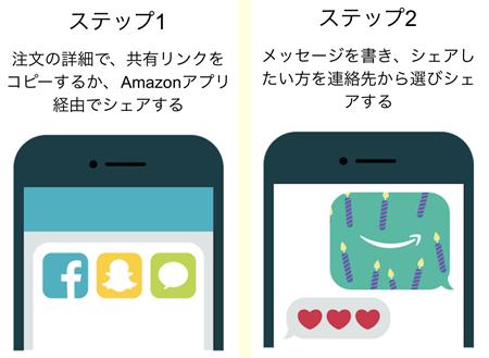 【Eメールタイプ】Amazonギフト券 アプリでシェアするステップ